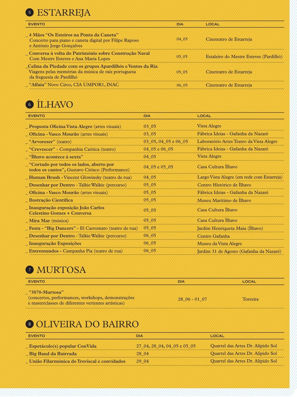 Cira-2-litoral-magazine